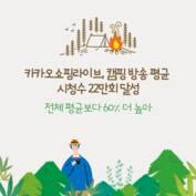 [카드] 카카오쇼핑라이브, 캠핑 방송 22만회 달성