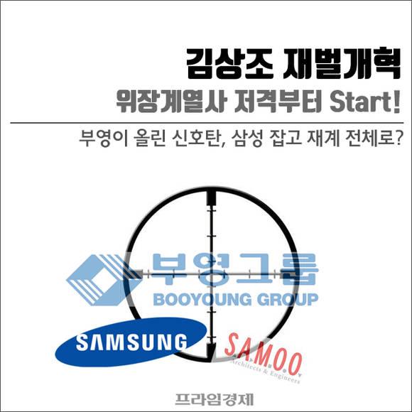 [카드뉴스] 김상조 '위장계열사'…