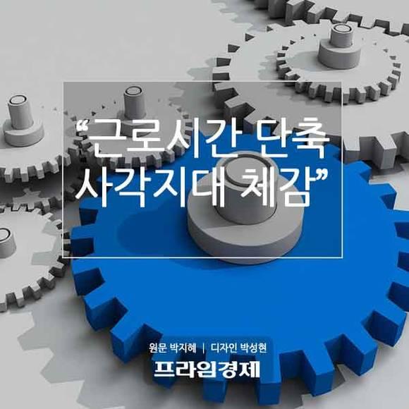 [카드뉴스] 기업 67.4%, 근로시간…