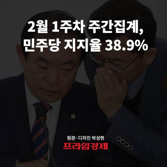 [카드뉴스] 2월 1주 정당별 지지율…