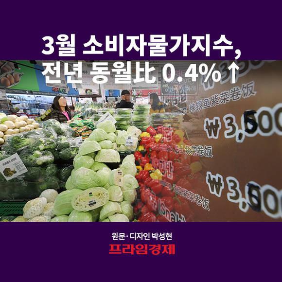 [카드뉴스] 올해 3월 소비자물가…