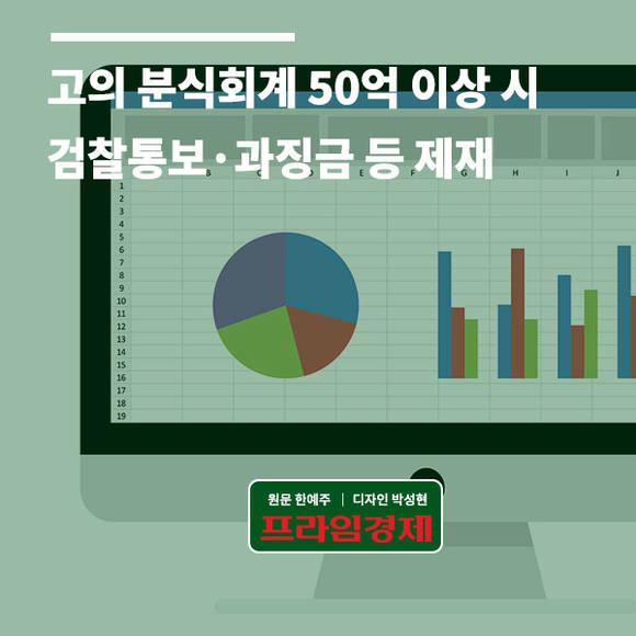 [카드뉴스] 고의 분식회계 50억 이…