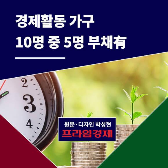 [카드뉴스] 경제활동 가구 10명 중…