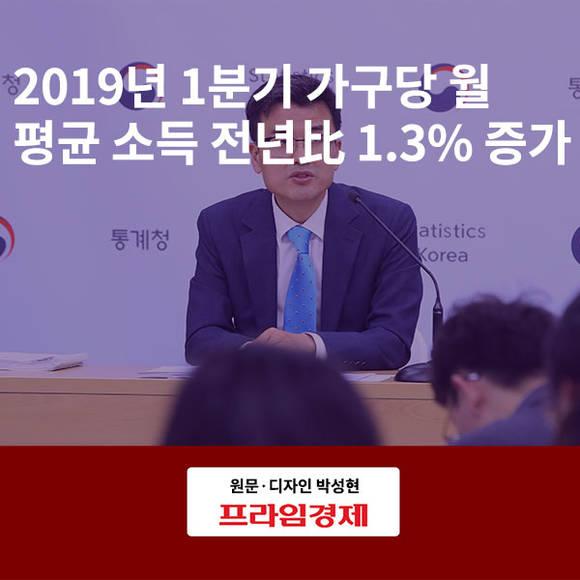 [카드뉴스] 2019년 1Q 가구당 월…