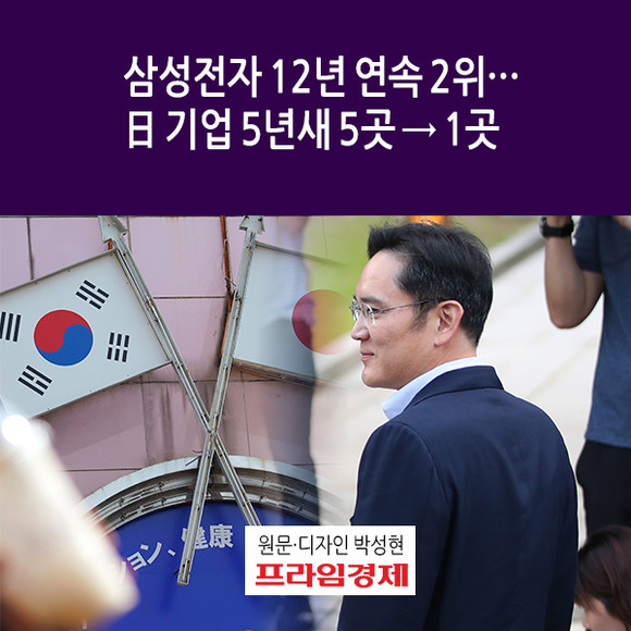 [카드뉴스] 삼성전자 12년 연속 2…