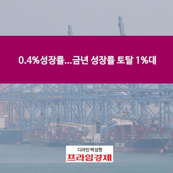[카드뉴스] 3분기 GDP 0.4%, 올…