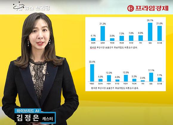 [AI뉴스룸] 부산 재보궐, 범야권 박형준 33.4% 신인 정정복 4.1%